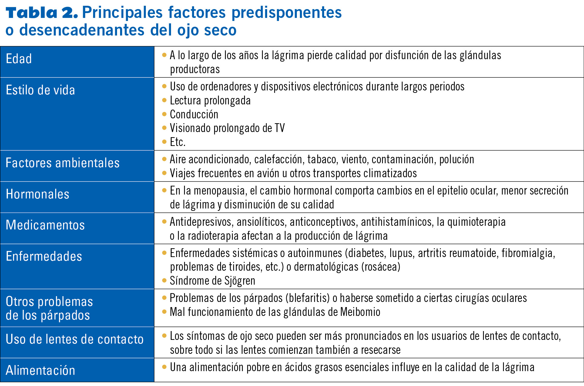12 EF579 PROTOCOLOS tabla 2