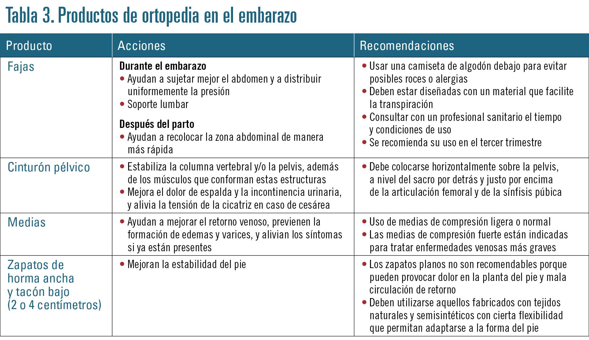 23 EF580 PROFESION CUIDADOS EMBARAZO tabla 3