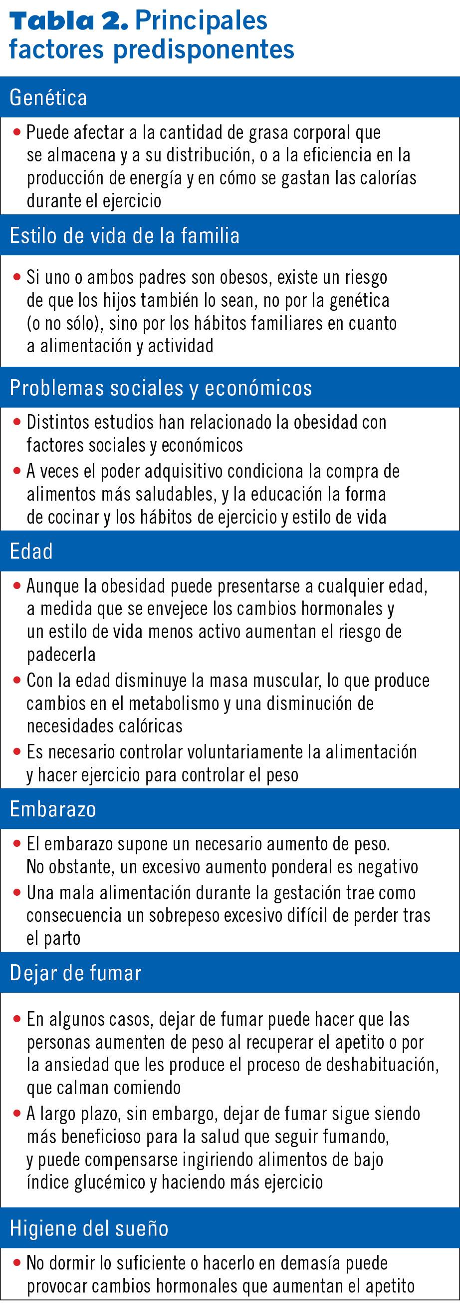 16 EF581 PROTOCOLOS SOBREPESO tabla 2