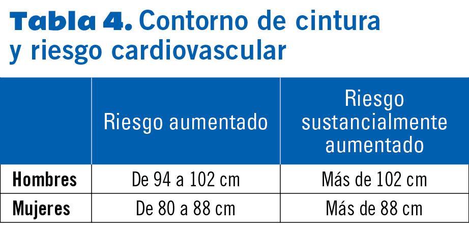 16 EF581 PROTOCOLOS SOBREPESO tabla 4