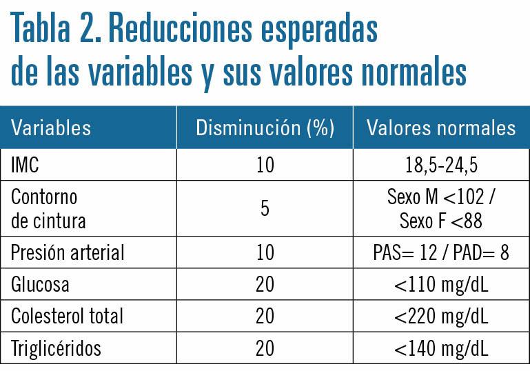 27 EF582 OFICINA FARMACIA ANALISIS tabla 2