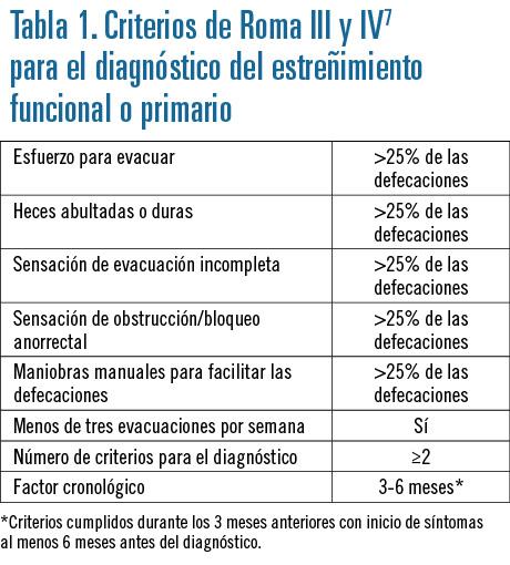 18 EF584 PROFESION estrenimiento tabla 1