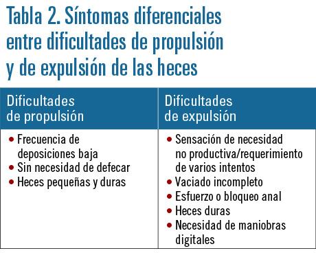 18 EF584 PROFESION estrenimiento tabla 2