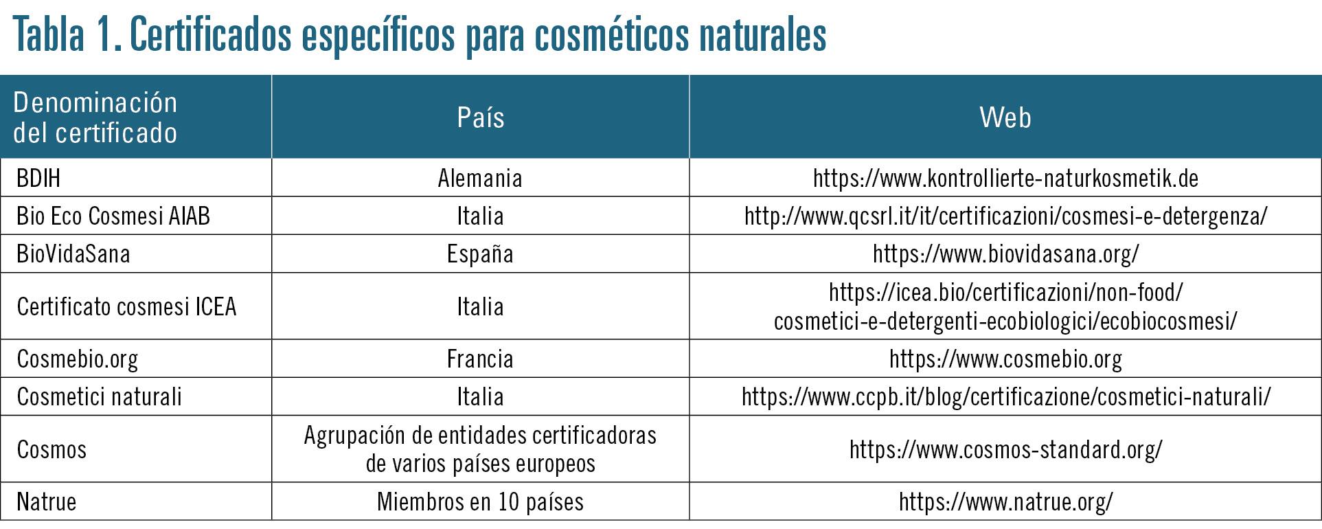 26 EF593 PROFESION cosmetica natural tabla01