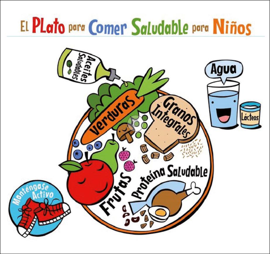 36 EF596 PROFESION alimentacion infantil figura 1