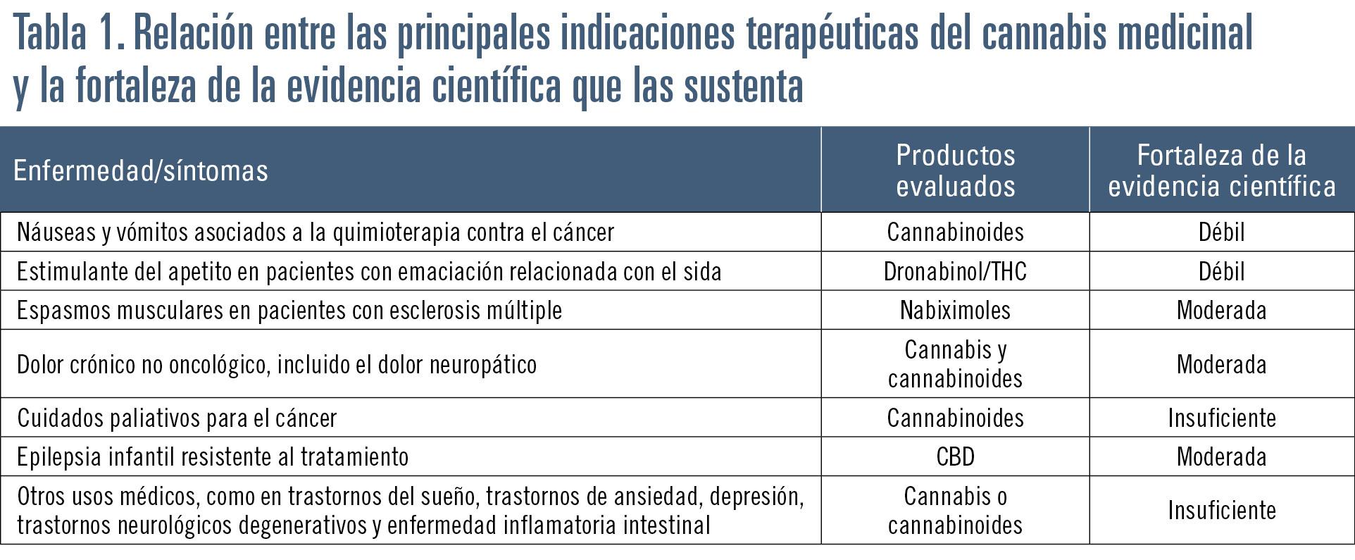 27 EF597 PROFESION cannabis tabla 1