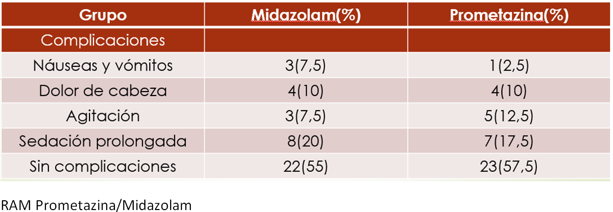 tabla 2 vj