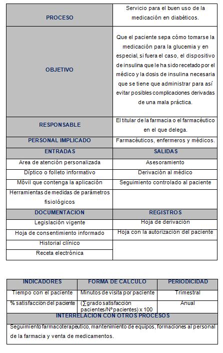folletos informativos para pacientes con diabetes
