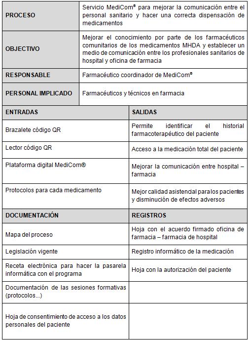 ficha proceso MediCom 1