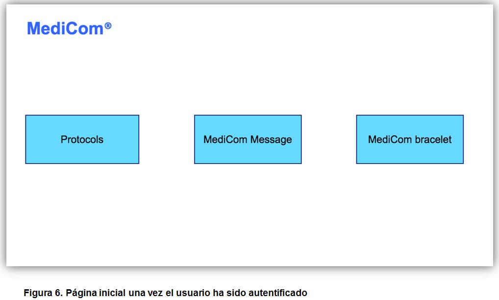 figura 6 MediCom