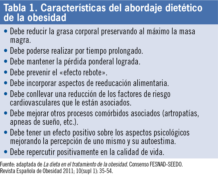 nutricion  tabla1